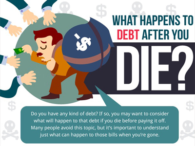 infographic-what-happens-to-debt-after-you-die
